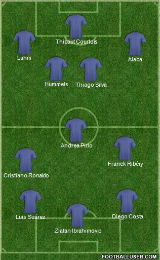 equipoideal