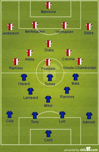 Convocatoria de España para jugarse el Mundial de Brasil