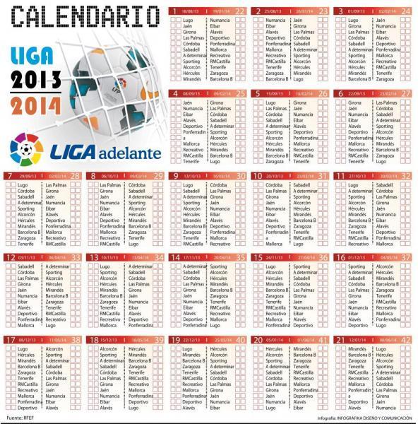 Liga Bbva Calendario Y Resultados.Calendario Liga Bbva Espanola Todas Las Jornadas