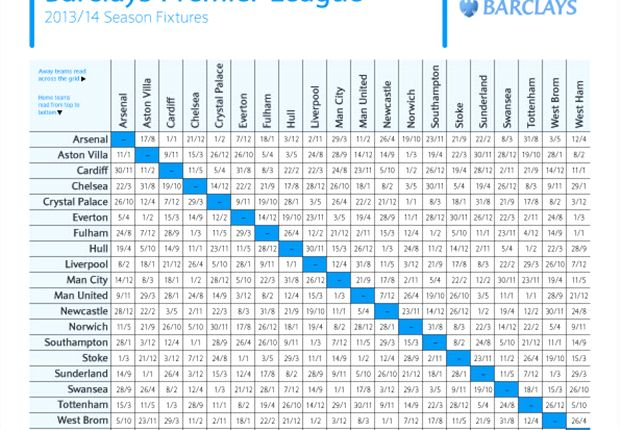 Calendario de la Premier League 2013-14.