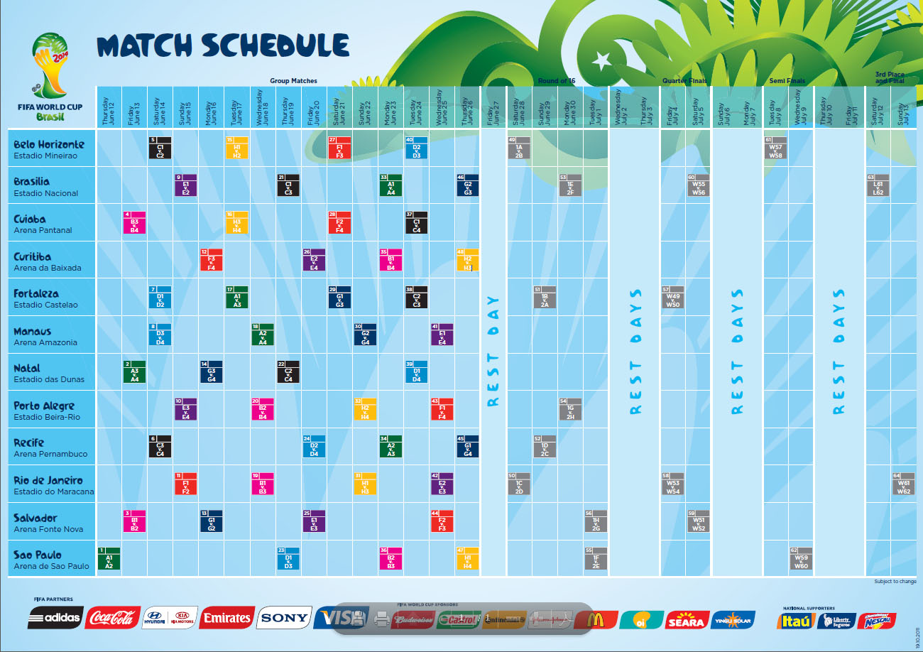 World Cup schedule and times 2014 from Brazil.