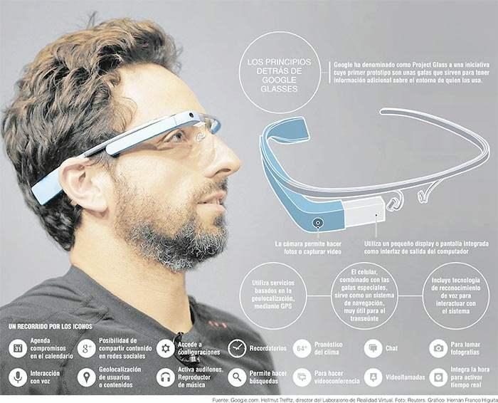 Google Glass se comercializará en 2014 por 1.300 euros.
