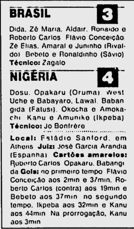Las alineaciones de la semifinal Nigeria-Brasil.