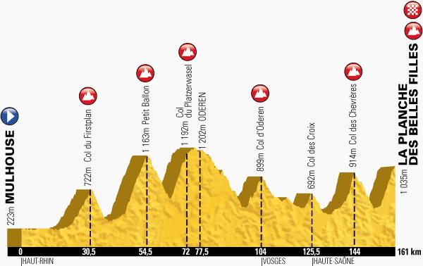 etapa10