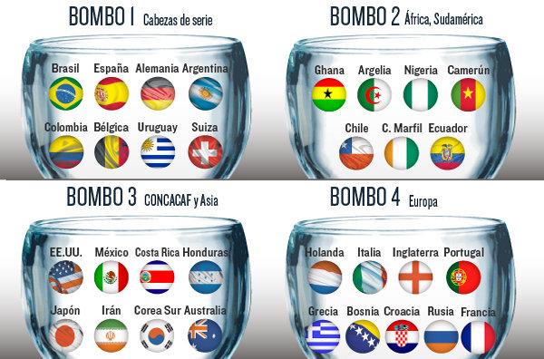 Así quedan los bombos para el sorteo del Mundial 2014 tras la vergonzosa actuación de la FIFA.
