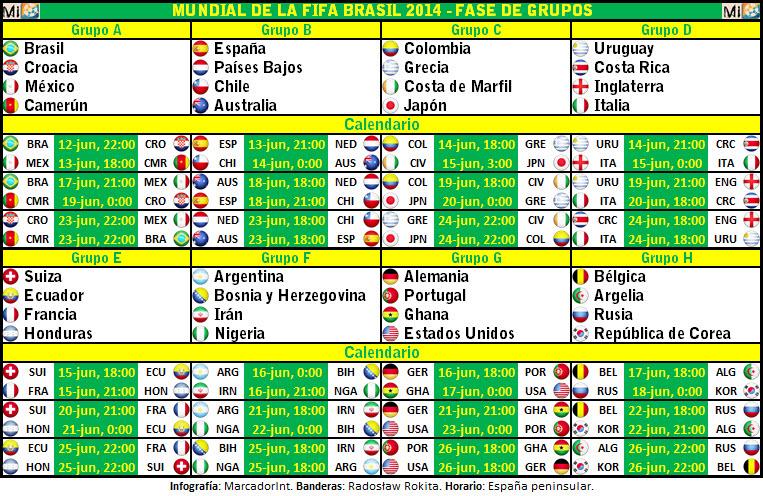 El calendario del Mundial gracias a Marcador Internacional.