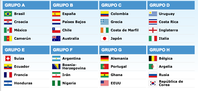 The next World Cup groups.