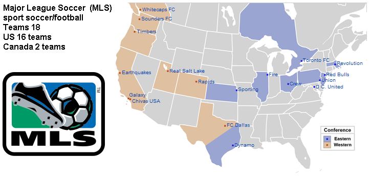 19 equipos participan en la liga estadounidense.