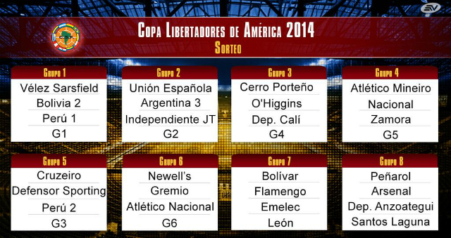 The groups Copa Libertadores 2014 were determined while.