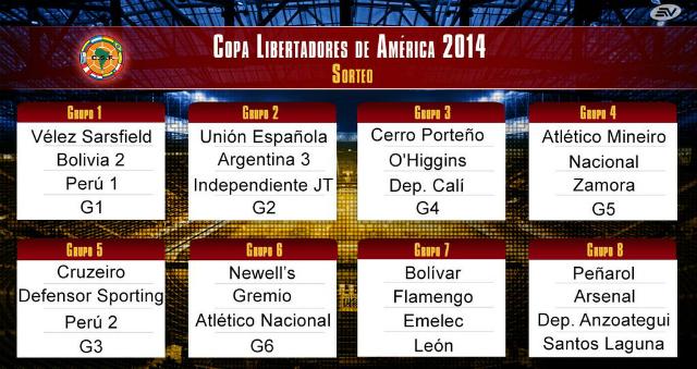 Los grupos de la Copa Libertadores 2014 se determinaron hace tiempo.