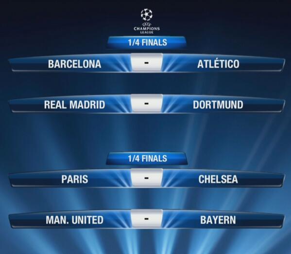 Los cuartos se disputarán el 1/2 de abril la ida y el 8/9 la vuelta.