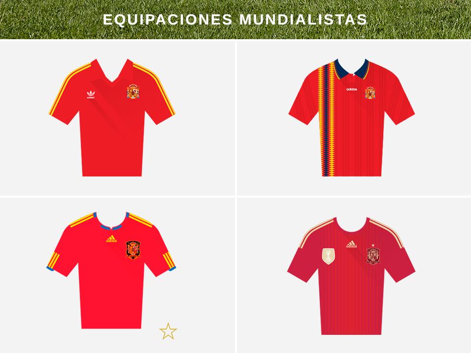 Las equipaciones de España han ido avanzando como su juego. Fuente: Zalando.es