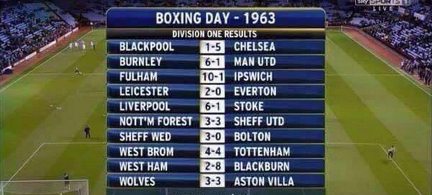 Boxing Day 1963