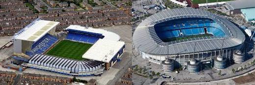 Maine Road y Etihad Stadium. Past and present of Manchester City.
