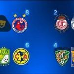 ¿Quién ganará el Apertura 2015 en México?