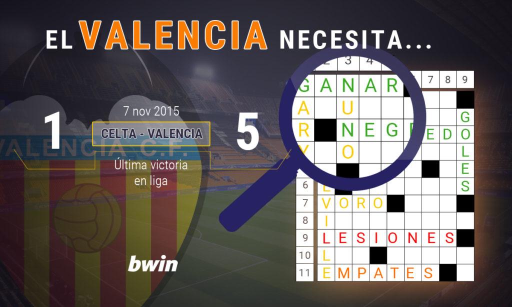 El Valencia de Neville necesita una victoria. Infrografía vista en news.bwin.es