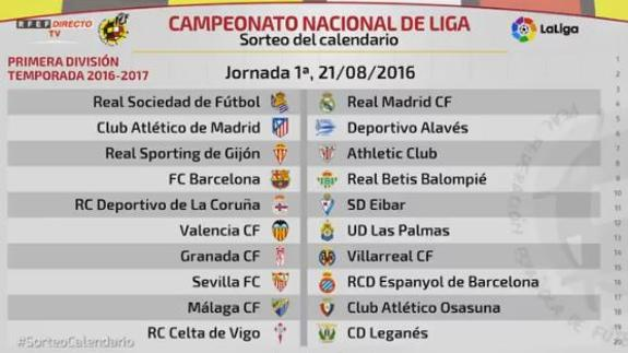 calendario liga 1