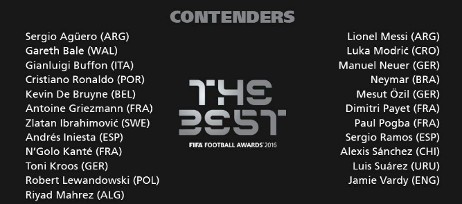 "Los 23 nominados al premio ""The Best"""