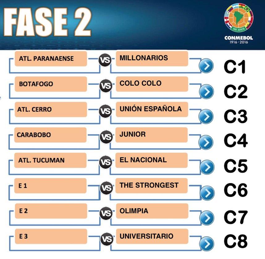 So werden die fehlenden Teams entscheiden, die Copa Libertadores Gruppen einzutreten 2017. Foto: CONMEBOL