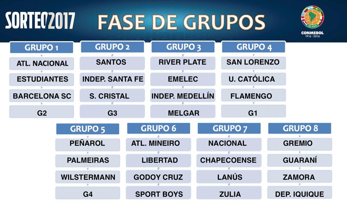 Así quedaron los grupos de la Copa Libertadores 2017. Foto: CONMEBOL