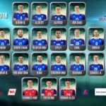 Iceland unveils its 23 squad for the World Cup Russia