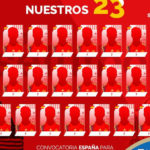 These are the 23 Spain squad for the World Cup of Russia 2018