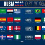 Lists of selections summoned Russia 2018