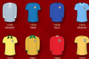 T-shirts Champions World Cup since 1930