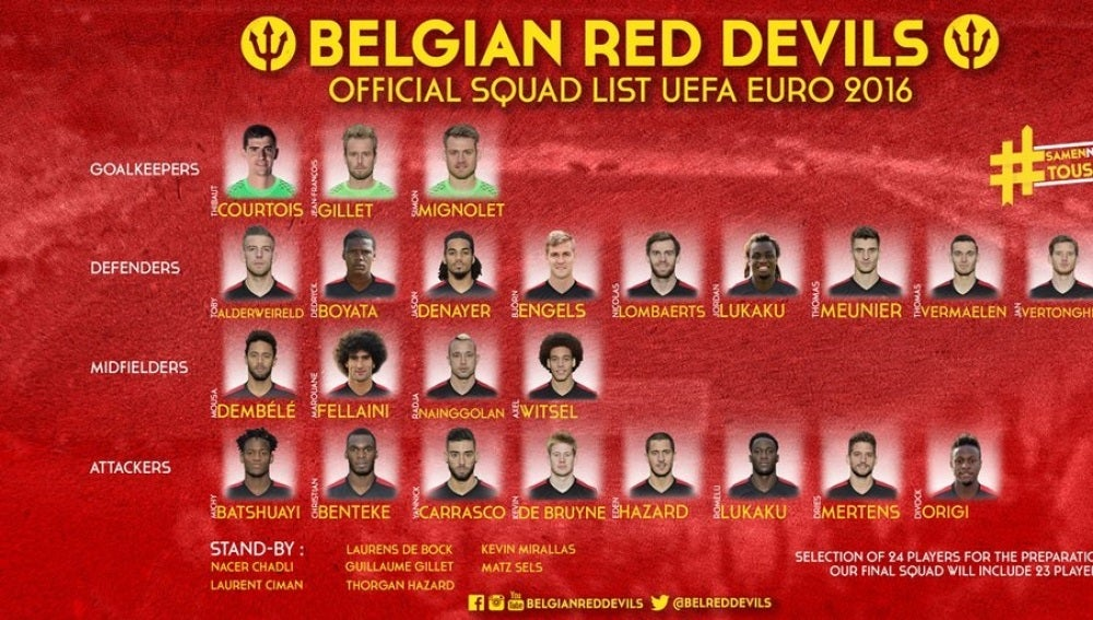 Kaderliste des belgischen Eurocup 2020