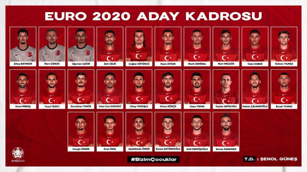 Liste der Türkei für die EM