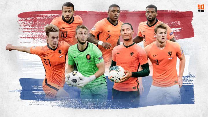 Eurocup beschwor Listen 2020