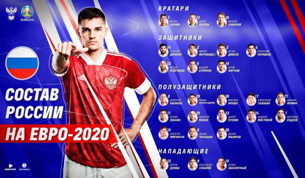 Russland Eurocup Liste