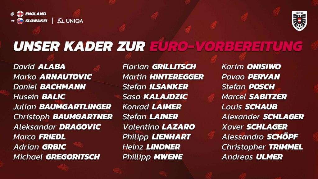 Kaderlisten für den Eurocup
