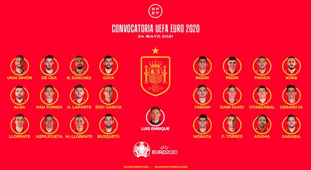 The Red Fury among the favorite teams to win Euro 2020