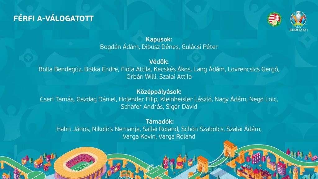 Liste der Einberufenen für die Eurocopa