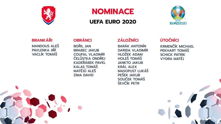 Eurocup einberufene Listen